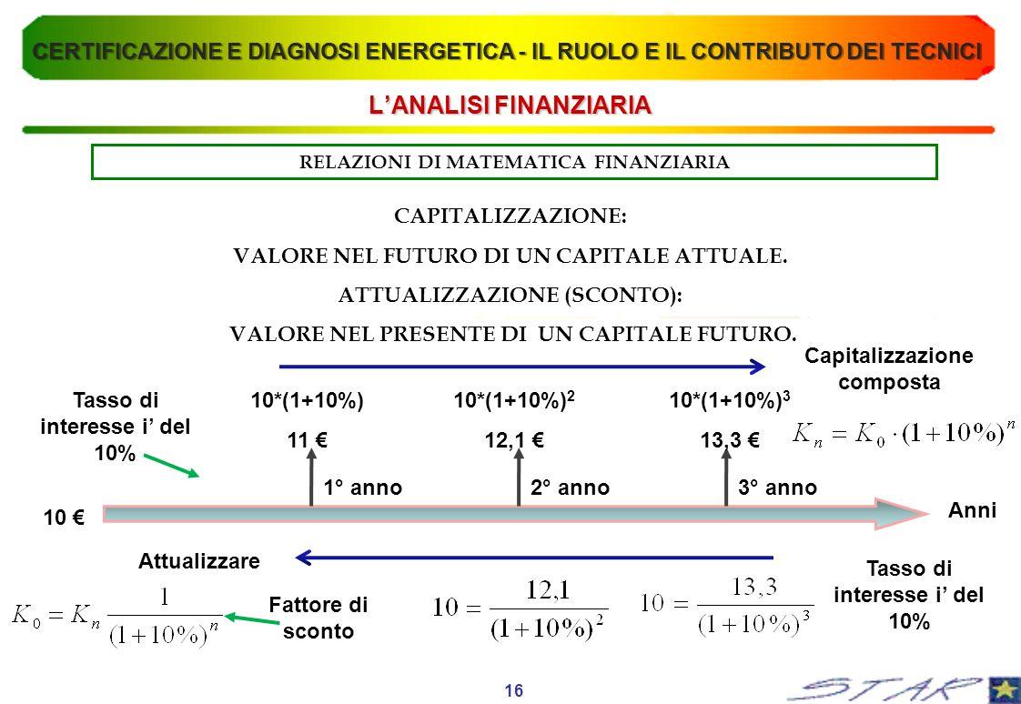LANALISI FINANZIARIA RELAZIONI DI MATEMATICA FINANZIARIA CAPITALIZZAZIONE: VALORE NEL FUTURO DI UN CAPITALE ATTUALE. ATTUALIZZAZIONE (SCONTO): VALORE