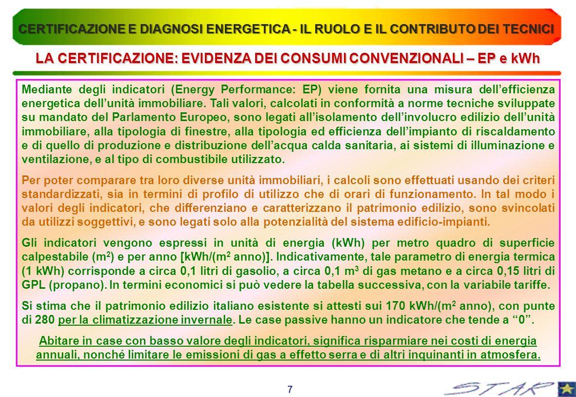 LA CERTIFICAZIONE: EVIDENZA DEI CONSUMI CONVENZIONALI – EP e kWh Mediante degli indicatori (Energy Performance: EP) viene fornita una misura dellefficienza energetica dellunità immobiliare.