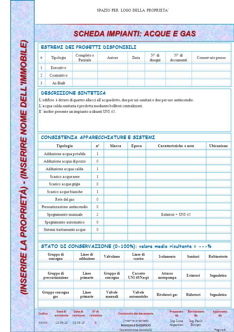 Codice Data di emissione Data di revisione N° di revisione Contenuto del documento Preparatoda Revisionato da Approvatoda XXXXX13.09.10 0 (inserire proprietà) MANUALE DI EDIFICIO Ing.