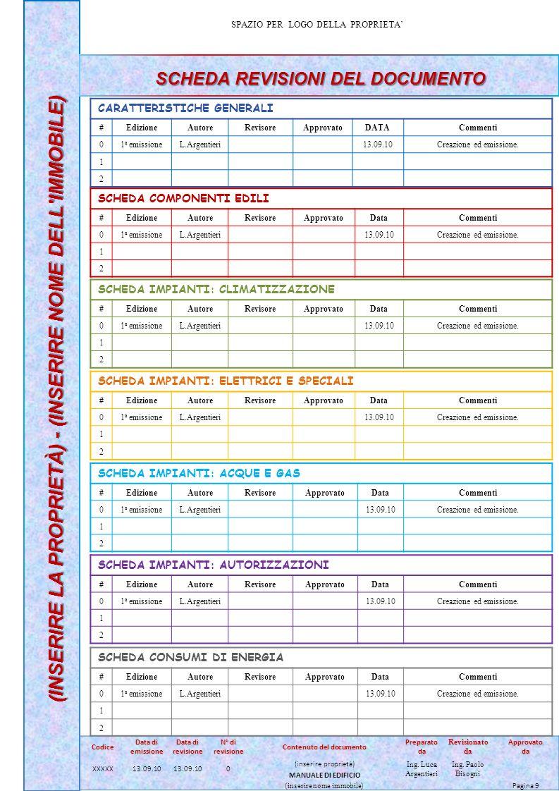 Codice Data di emissione Data di revisione N° di revisione Contenuto del documento Preparatoda Revisionato da Approvatoda XXXXX13.09.10 0 (inserire pr