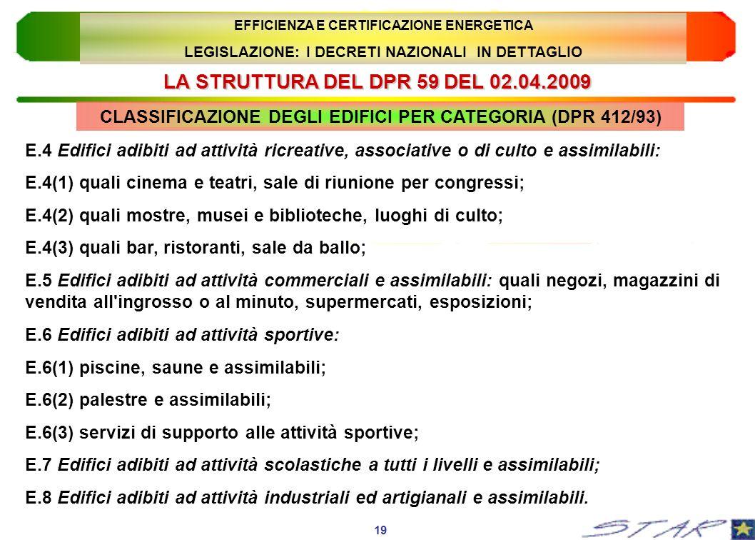 LA STRUTTURA DEL DPR 59 DEL 02.04.2009 CLASSIFICAZIONE DEGLI EDIFICI PER CATEGORIA (DPR 412/93) 19 EFFICIENZA E CERTIFICAZIONE ENERGETICA LEGISLAZIONE