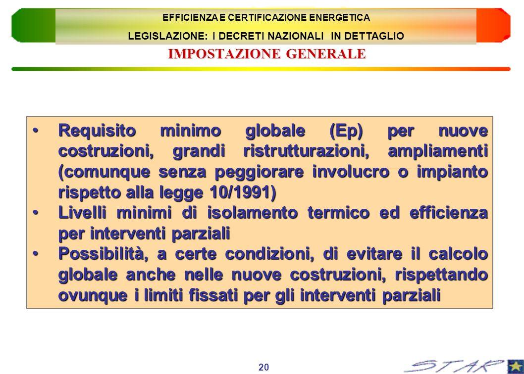 IMPOSTAZIONE GENERALE Requisito minimo globale (Ep) per nuove costruzioni, grandi ristrutturazioni, ampliamenti (comunque senza peggiorare involucro o