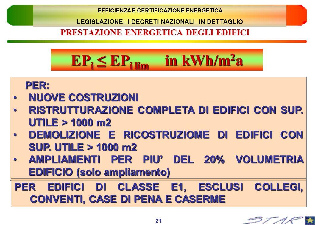 PRESTAZIONE ENERGETICA DEGLI EDIFICI PER: NUOVE COSTRUZIONINUOVE COSTRUZIONI RISTRUTTURAZIONE COMPLETA DI EDIFICI CON SUP. UTILE > 1000 m2RISTRUTTURAZ