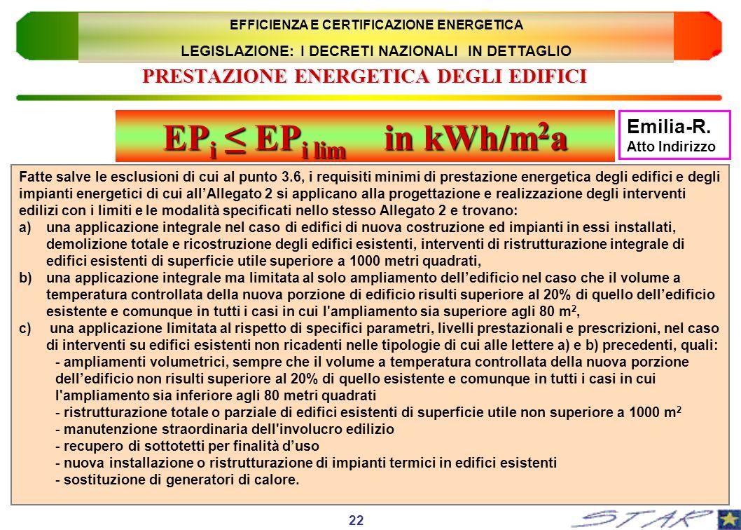PRESTAZIONE ENERGETICA DEGLI EDIFICI Fatte salve le esclusioni di cui al punto 3.6, i requisiti minimi di prestazione energetica degli edifici e degli