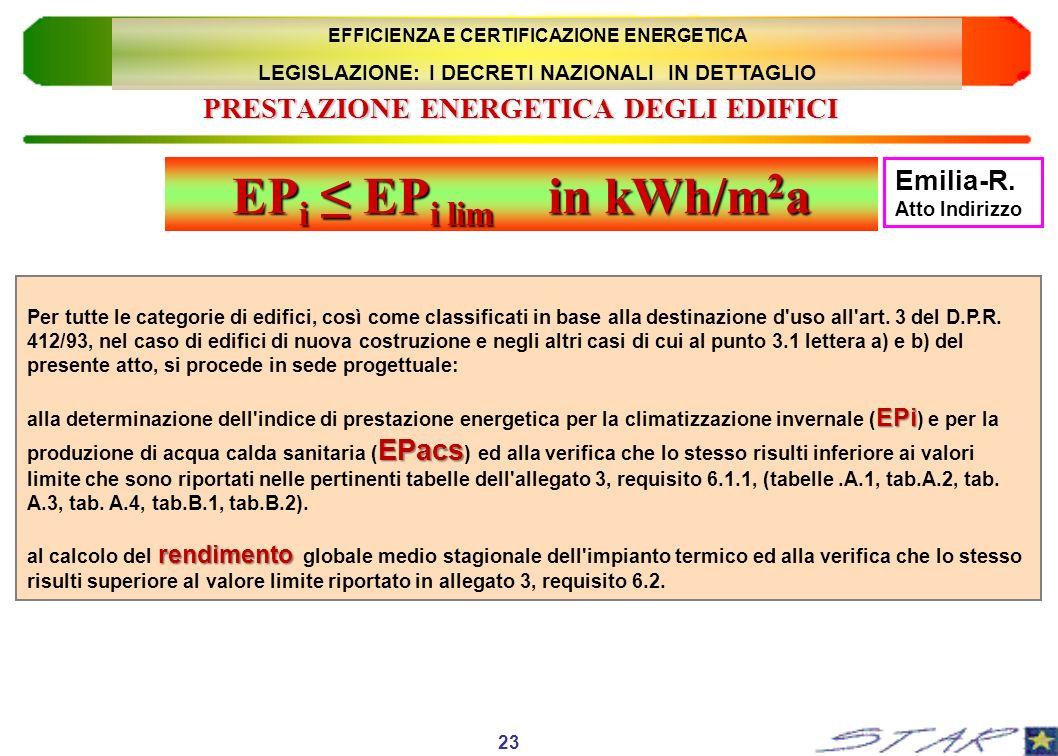 PRESTAZIONE ENERGETICA DEGLI EDIFICI Per tutte le categorie di edifici, così come classificati in base alla destinazione d'uso all'art. 3 del D.P.R. 4