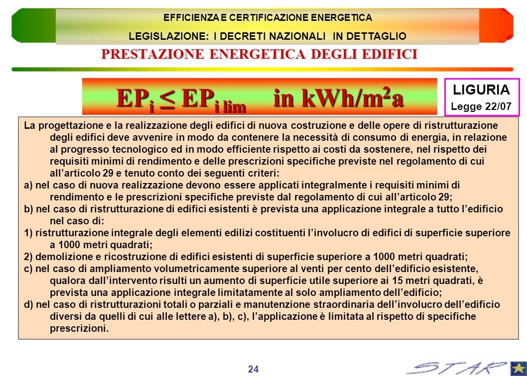 PRESTAZIONE ENERGETICA DEGLI EDIFICI La progettazione e la realizzazione degli edifici di nuova costruzione e delle opere di ristrutturazione degli ed