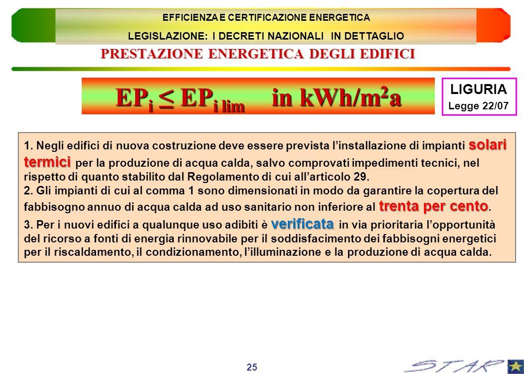 PRESTAZIONE ENERGETICA DEGLI EDIFICI solari termici 1. Negli edifici di nuova costruzione deve essere prevista linstallazione di impianti solari termi