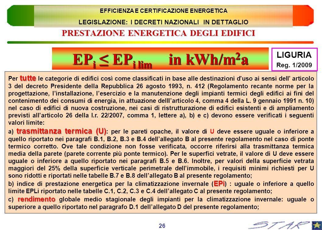 PRESTAZIONE ENERGETICA DEGLI EDIFICI tutte Per tutte le categorie di edifici così come classificati in base alle destinazioni duso ai sensi dell artic