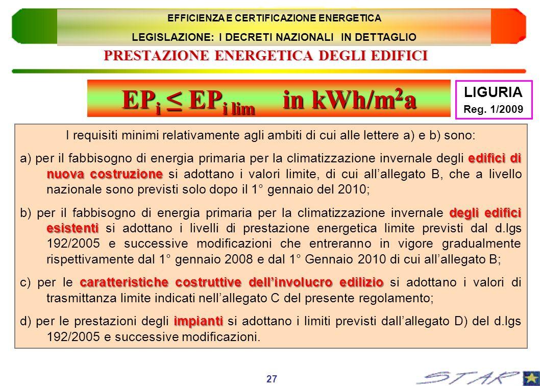 PRESTAZIONE ENERGETICA DEGLI EDIFICI I requisiti minimi relativamente agli ambiti di cui alle lettere a) e b) sono: edifici di nuova costruzione a) pe