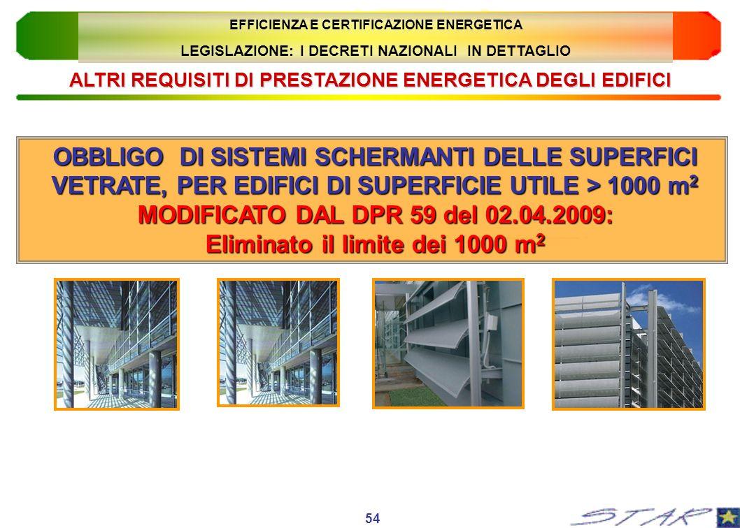 ALTRI REQUISITI DI PRESTAZIONE ENERGETICA DEGLI EDIFICI OBBLIGO DI SISTEMI SCHERMANTI DELLE SUPERFICI VETRATE, PER EDIFICI DI SUPERFICIE UTILE > 1000