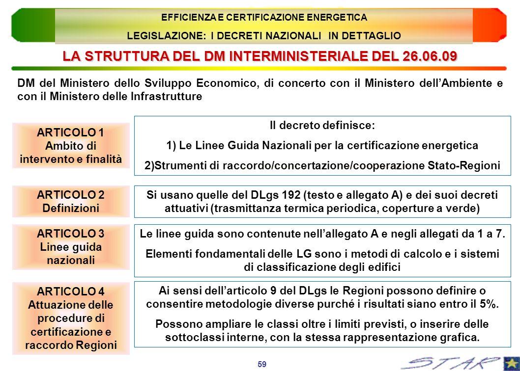 LA STRUTTURA DEL DM INTERMINISTERIALE DEL 26.06.09 ARTICOLO 1 Ambito di intervento e finalità 59 EFFICIENZA E CERTIFICAZIONE ENERGETICA LEGISLAZIONE: