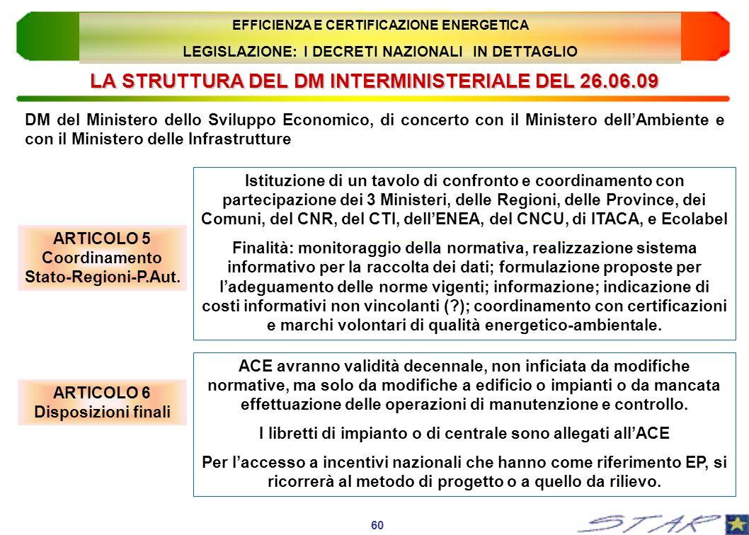 LA STRUTTURA DEL DM INTERMINISTERIALE DEL 26.06.09 ARTICOLO 5 Coordinamento Stato-Regioni-P.Aut. 60 EFFICIENZA E CERTIFICAZIONE ENERGETICA LEGISLAZION