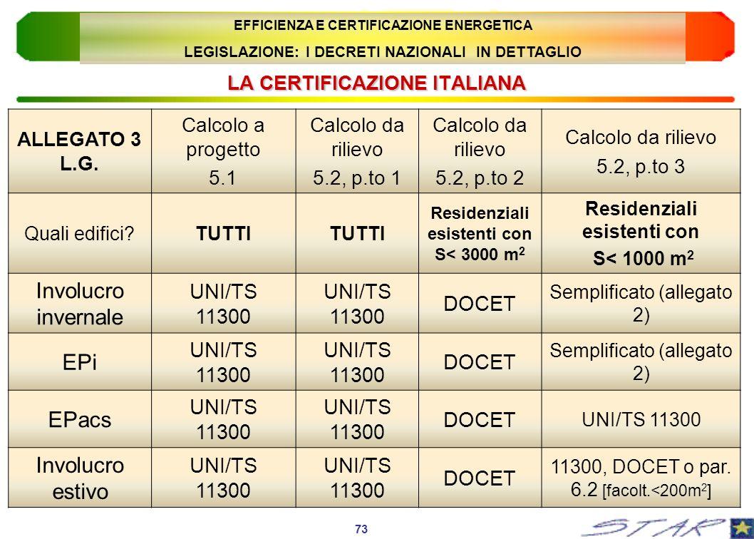 LA CERTIFICAZIONE ITALIANA ALLEGATO 3 L.G. Calcolo a progetto 5.1 Calcolo da rilievo 5.2, p.to 1 Calcolo da rilievo 5.2, p.to 2 Calcolo da rilievo 5.2