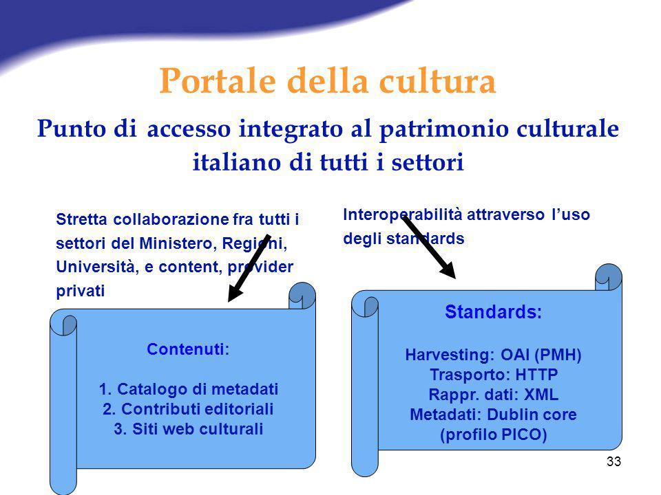 33 Portale della cultura Punto di accesso integrato al patrimonio culturale italiano di tutti i settori Stretta collaborazione fra tutti i settori del