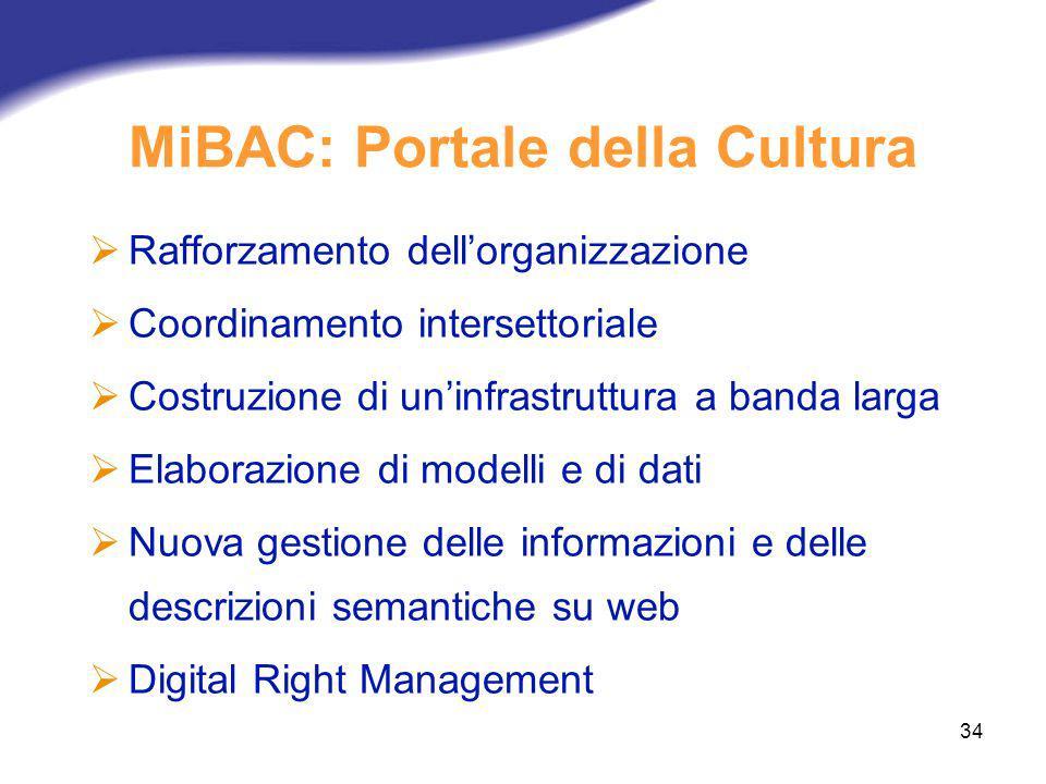 34 MiBAC: Portale della Cultura Rafforzamento dellorganizzazione Coordinamento intersettoriale Costruzione di uninfrastruttura a banda larga Elaborazi