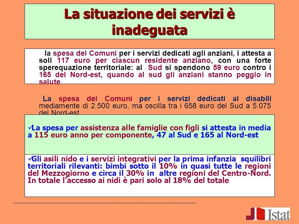 la spesa dei Comuni per i servizi dedicati agli anziani, i attesta a soli 117 euro per ciascun residente anziano, con una forte sperequazione territor