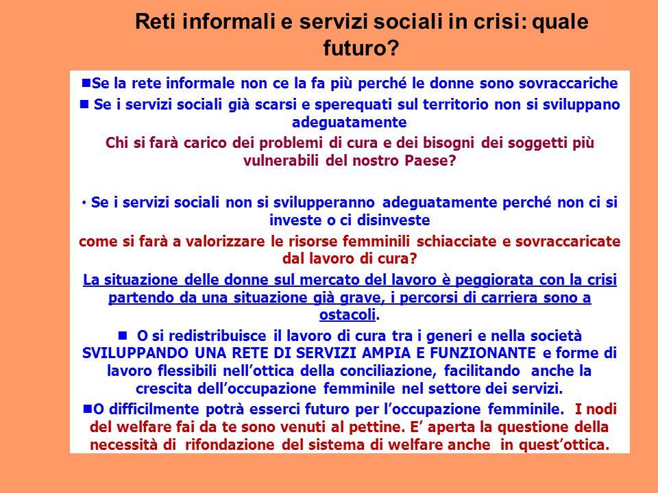 Reti informali e servizi sociali in crisi: quale futuro? Se la rete informale non ce la fa più perché le donne sono sovraccariche Se i servizi sociali
