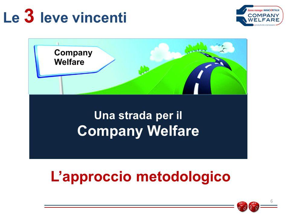 6 Una strada per il Company Welfare Le 3 leve vincenti Lapproccio metodologico