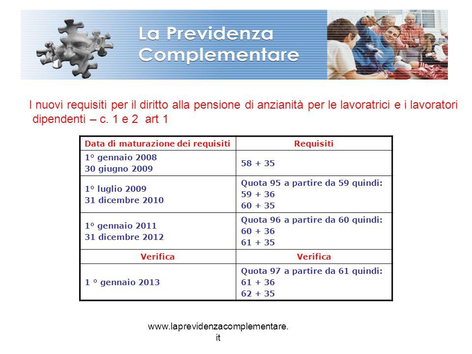 www.laprevidenzacomplementare. it I nuovi requisiti per il diritto alla pensione di anzianità per le lavoratrici e i lavoratori dipendenti – c. 1 e 2