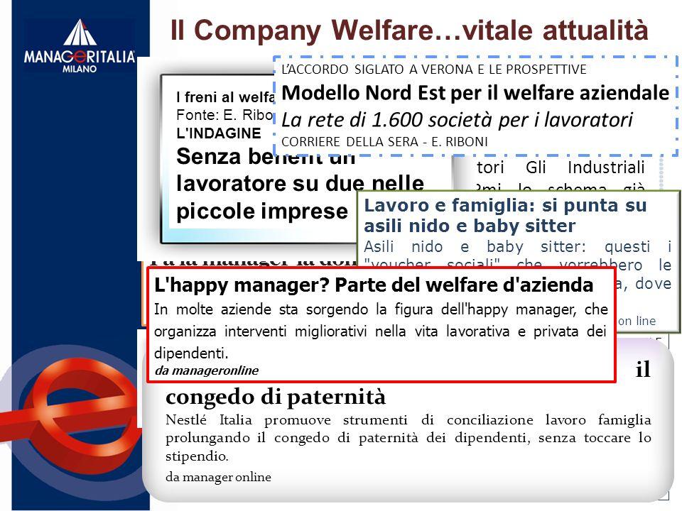 Il Company Welfare…vitale attualità Welfare aziendale, Treviso avvia il modello territoriale Sanità, spesa, libri: Unindustria firma intese coi fornit