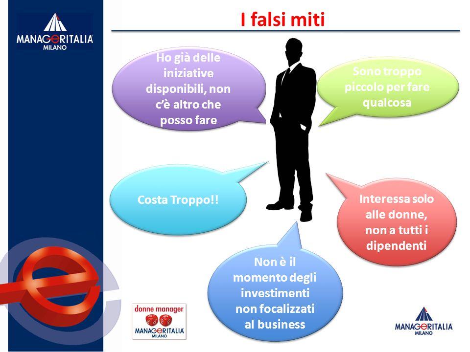 COMUNICAZIONE Ritorni TANGIBILI e INTANGIBILI I falsi miti…..e come risolverli COMUNICAZIONE