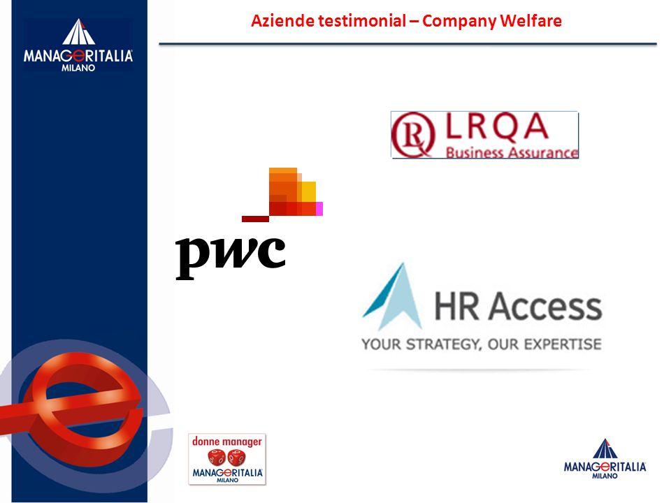 Aziende testimonial – Company Welfare