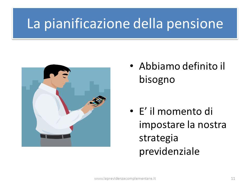 La pianificazione della pensione Abbiamo definito il bisogno E il momento di impostare la nostra strategia previdenziale www.laprevidenzacomplementare