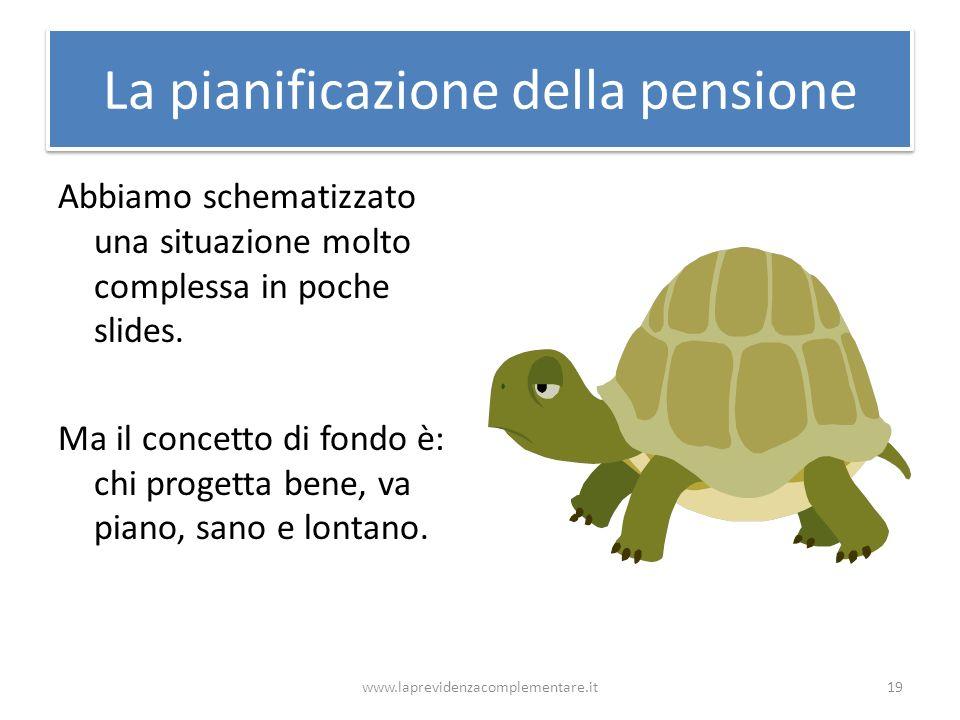 La pianificazione della pensione Abbiamo schematizzato una situazione molto complessa in poche slides. Ma il concetto di fondo è: chi progetta bene, v