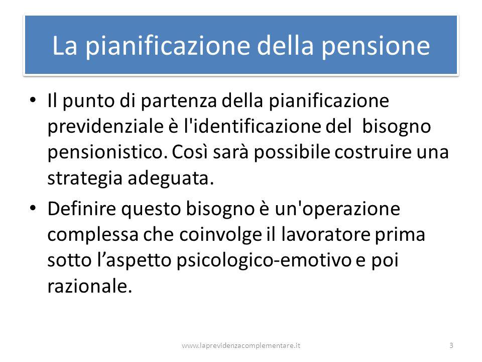 La pianificazione della pensione Il punto di partenza della pianificazione previdenziale è l'identificazione del bisogno pensionistico. Così sarà poss