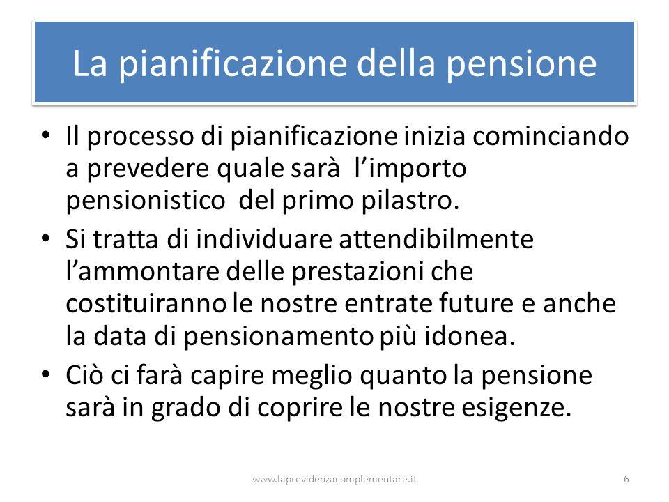 La pianificazione della pensione Il processo di pianificazione inizia cominciando a prevedere quale sarà limporto pensionistico del primo pilastro. Si