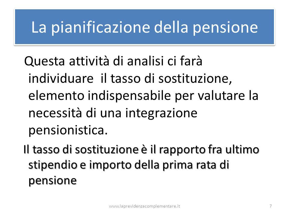 La pianificazione della pensione Questa attività di analisi ci farà individuare il tasso di sostituzione, elemento indispensabile per valutare la nece