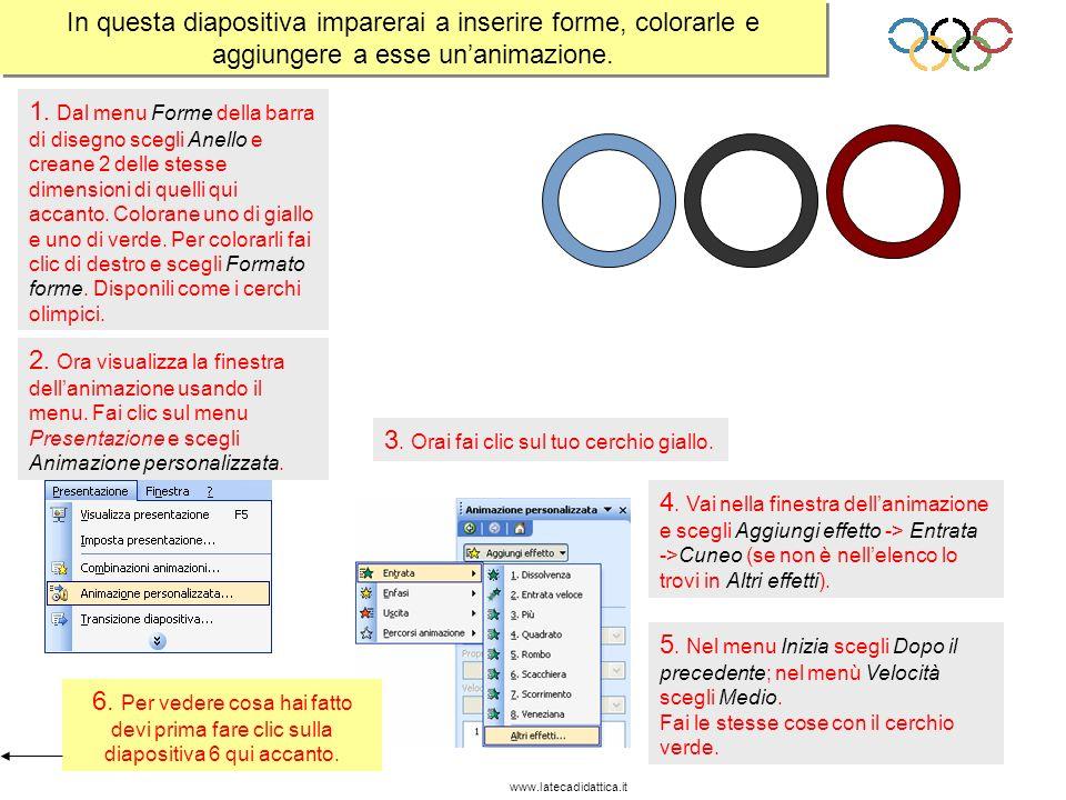 www.latecadidattica.it In questa diapositiva imparerai a visualizzare una diapositiva o unintera presentazione.