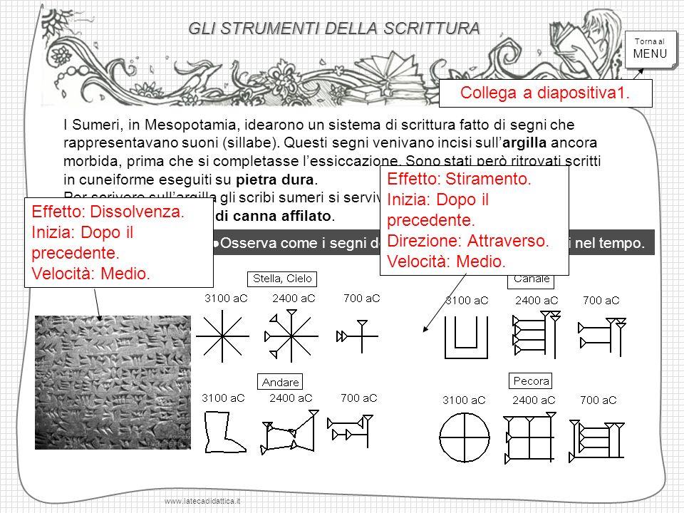 GLI STRUMENTI DELLA SCRITTURA www.latecadidattica.it I Sumeri, in Mesopotamia, idearono un sistema di scrittura fatto di segni che rappresentavano suo