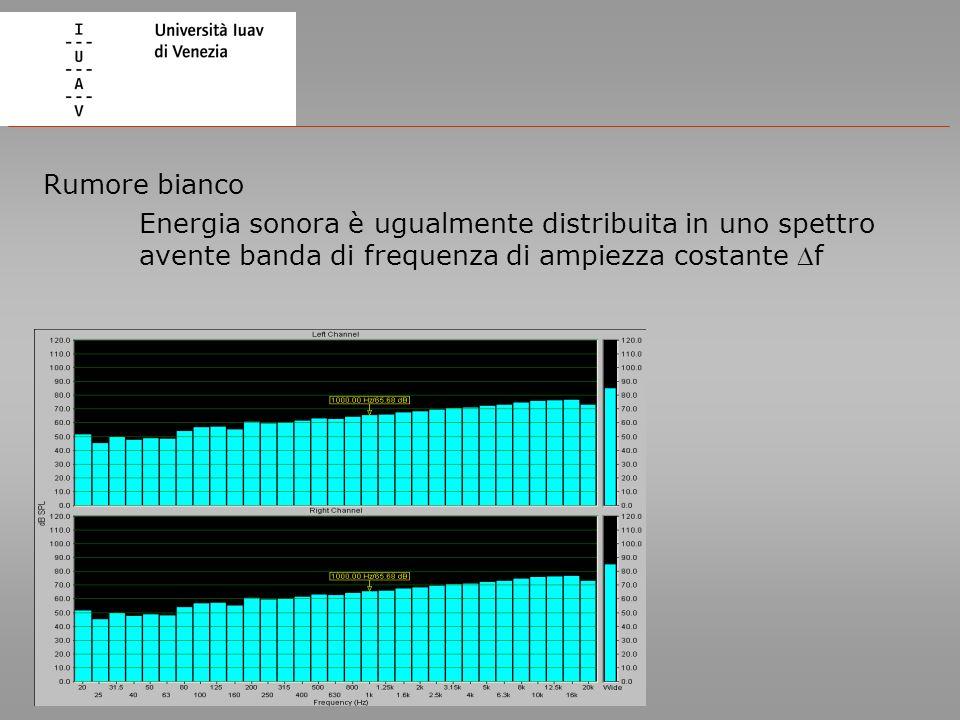Rumore bianco Energia sonora è ugualmente distribuita in uno spettro avente banda di frequenza di ampiezza costante f