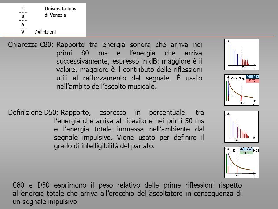 Definizione D50: Chiarezza C80: Definizioni Rapporto tra energia sonora che arriva nei primi 80 ms e lenergia che arriva successivamente, espresso in
