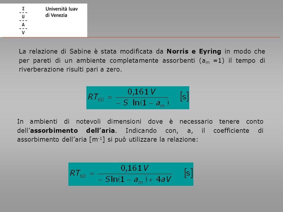 La relazione di Sabine è stata modificata da Norris e Eyring in modo che per pareti di un ambiente completamente assorbenti (a m =1) il tempo di river