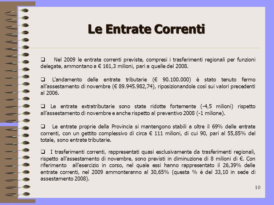 10 Le Entrate Correnti Nel 2009 le entrate correnti previste, compresi i trasferimenti regionali per funzioni delegate, ammontano a 161,3 milioni, pari a quelle del 2008.