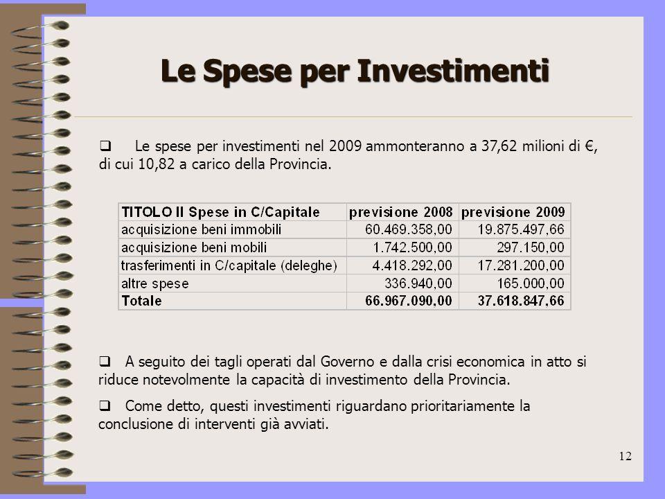 12 Le Spese per Investimenti A seguito dei tagli operati dal Governo e dalla crisi economica in atto si riduce notevolmente la capacità di investimento della Provincia.