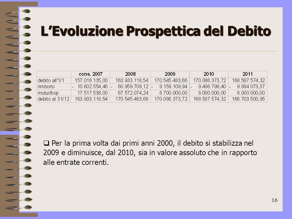 16 LEvoluzione Prospettica del Debito Per la prima volta dai primi anni 2000, il debito si stabilizza nel 2009 e diminuisce, dal 2010, sia in valore assoluto che in rapporto alle entrate correnti.