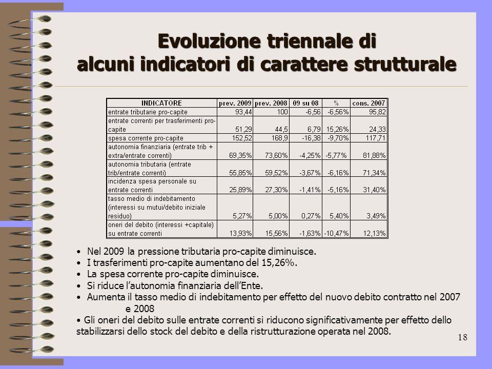 18 Evoluzione triennale di alcuni indicatori di carattere strutturale Nel 2009 la pressione tributaria pro-capite diminuisce.