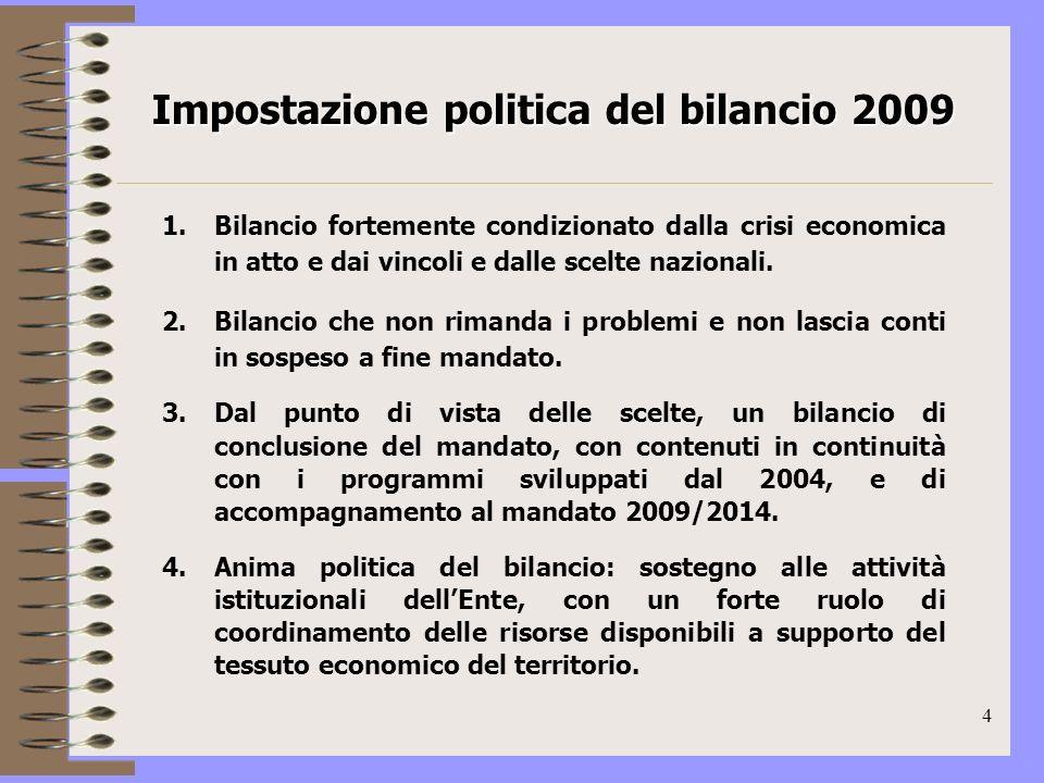 4 1.Bilancio fortemente condizionato dalla crisi economica in atto e dai vincoli e dalle scelte nazionali.