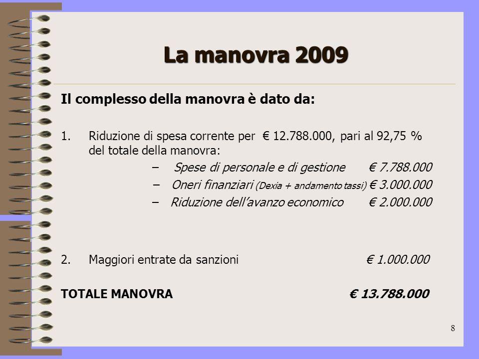 19 Rating Anche dopo lesame del previsionale 2009, alla Provincia di Bologna sono stati confermati i rating in essere.