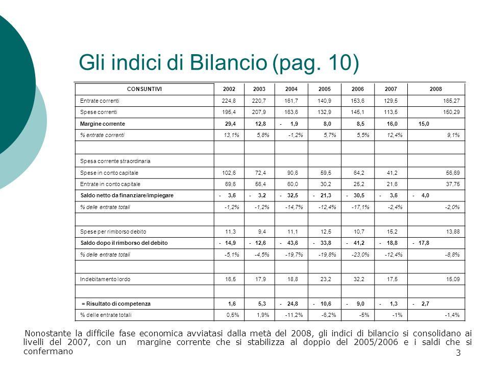 3 Gli indici di Bilancio (pag. 10) Nonostante la difficile fase economica avviatasi dalla metà del 2008, gli indici di bilancio si consolidano ai live