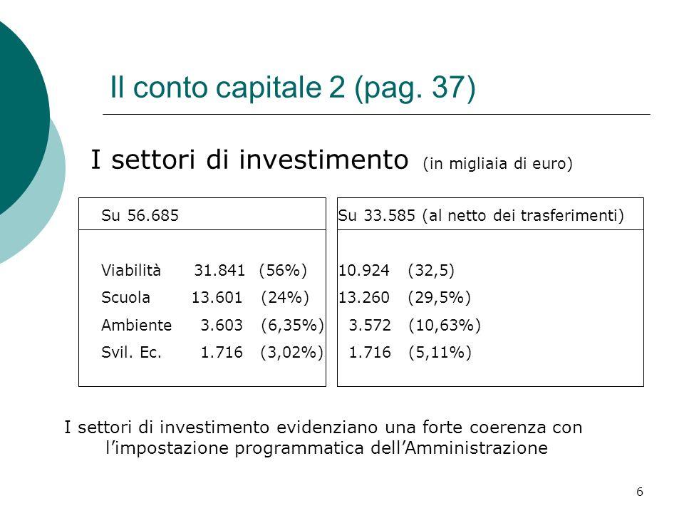 6 Il conto capitale 2 (pag. 37) I settori di investimento (in migliaia di euro) Su 56.685 Viabilità 31.841 (56%) Scuola 13.601 (24%) Ambiente 3.603 (6