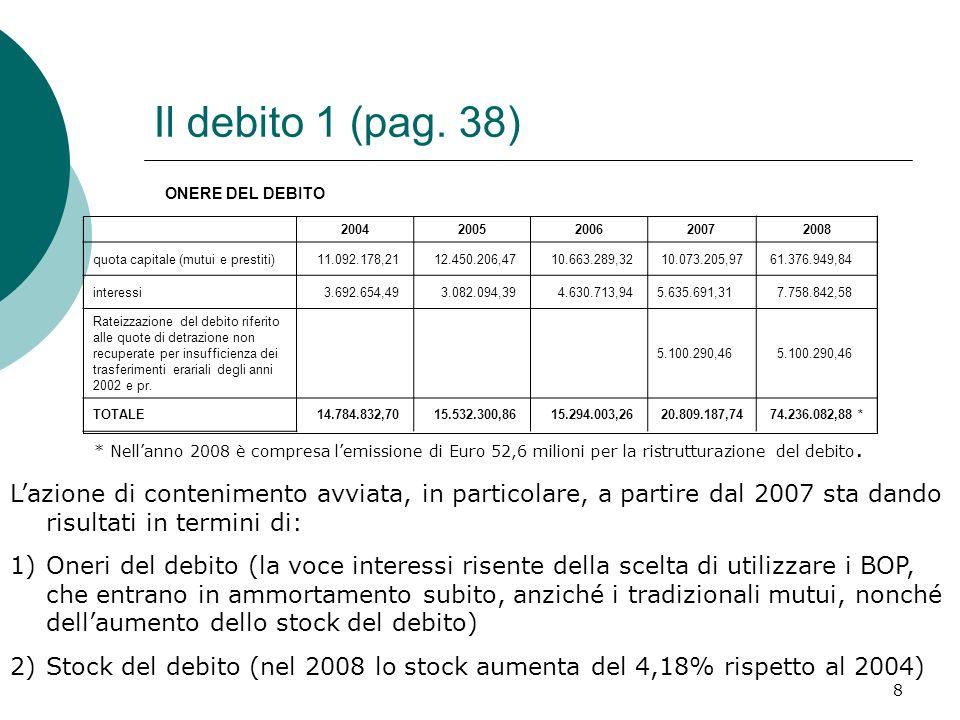 8 Il debito 1 (pag. 38) ONERE DEL DEBITO 20042005200620072008 quota capitale (mutui e prestiti) 11.092.178,21 12.450.206,47 10.663.289,32 10.073.205,9