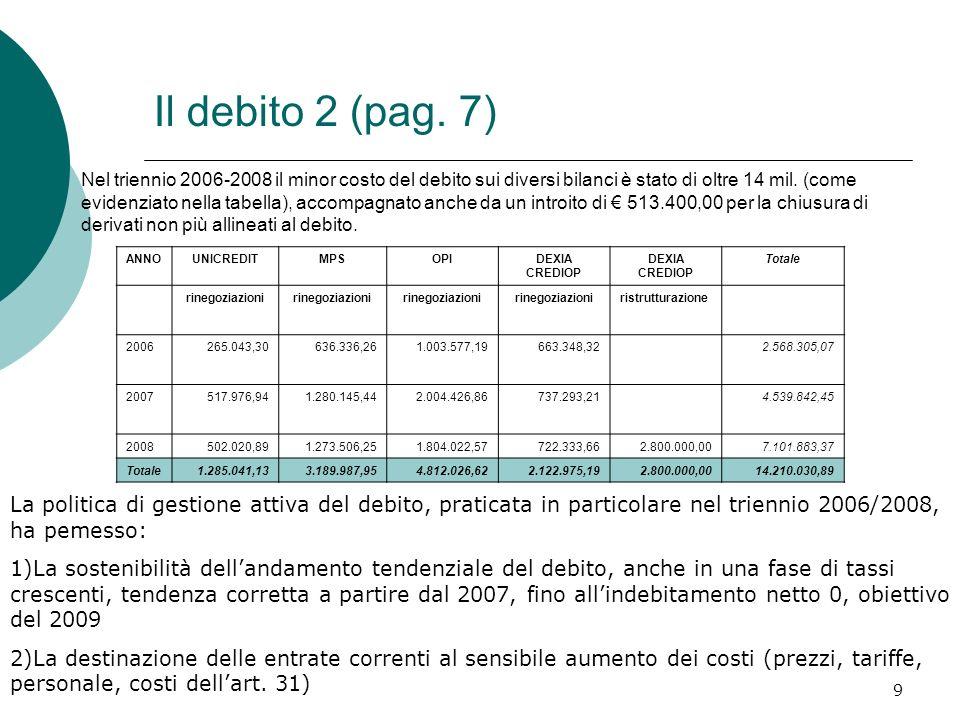 9 Il debito 2 (pag. 7) Nel triennio 2006-2008 il minor costo del debito sui diversi bilanci è stato di oltre 14 mil. (come evidenziato nella tabella),