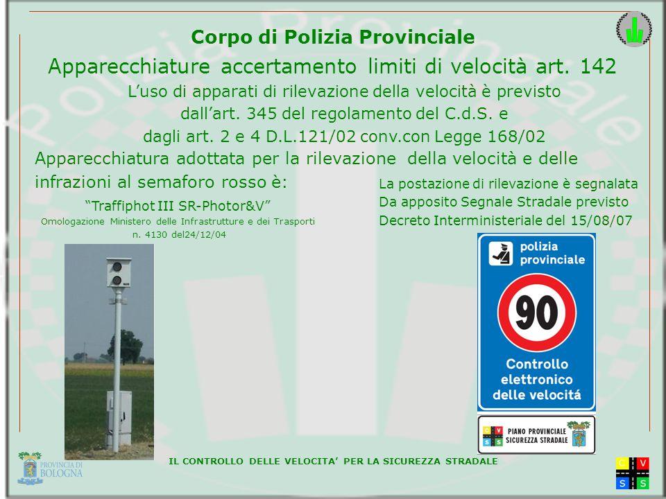 IL CONTROLLO DELLE VELOCITA PER LA SICUREZZA STRADALE Corpo di Polizia Provinciale Apparecchiature accertamento limiti di velocità art.