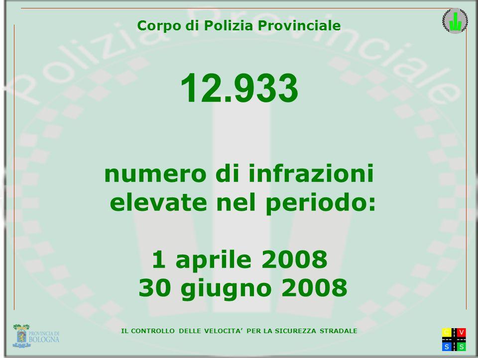 IL CONTROLLO DELLE VELOCITA PER LA SICUREZZA STRADALE Corpo di Polizia Provinciale 12.933 numero di infrazioni elevate nel periodo: 1 aprile 2008 30 giugno 2008