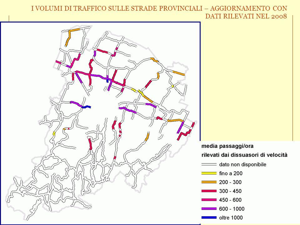 Il controllo delle velocità per la sicurezza stradale – Aggiornamento 2008 Conferenza Stampa 26 settembre 2008 I VOLUMI DI TRAFFICO SULLE STRADE PROVI