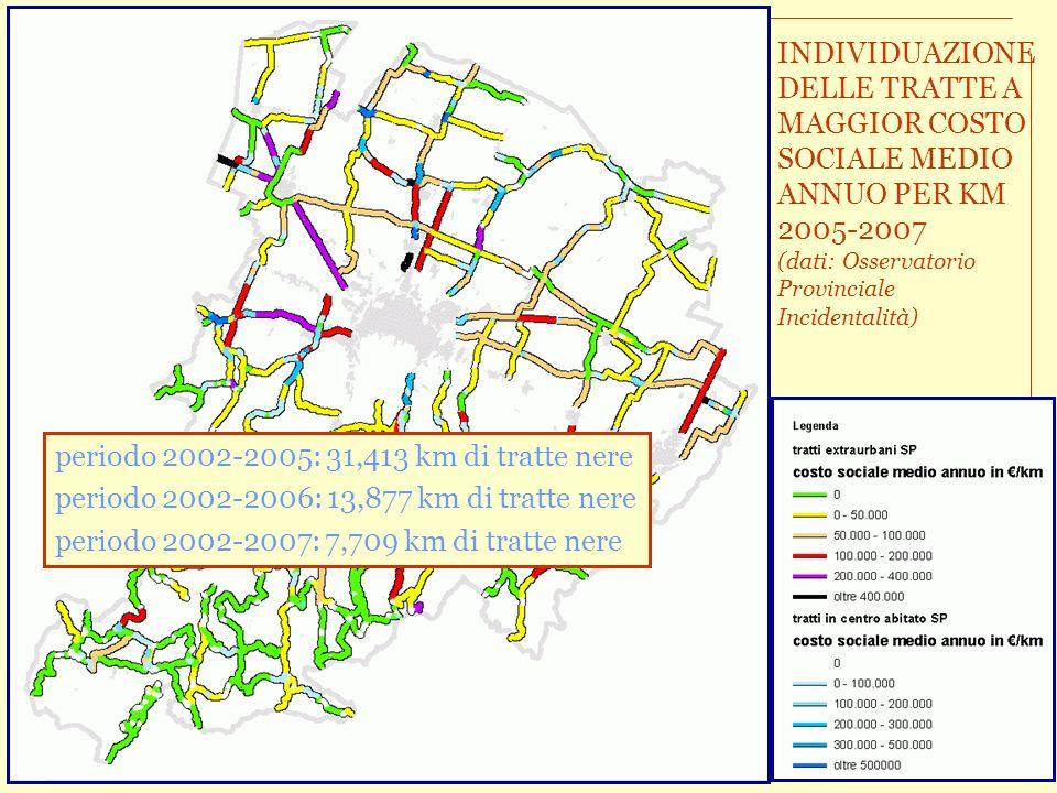 Il controllo delle velocità per la sicurezza stradale – Aggiornamento 2008 Conferenza Stampa 26 settembre 2008 INDIVIDUAZIONE DELLE TRATTE A MAGGIOR COSTO SOCIALE MEDIO ANNUO PER KM 2005-2007 (dati: Osservatorio Provinciale Incidentalità) periodo 2002-2005: 31,413 km di tratte nere periodo 2002-2006: 13,877 km di tratte nere periodo 2002-2007: 7,709 km di tratte nere